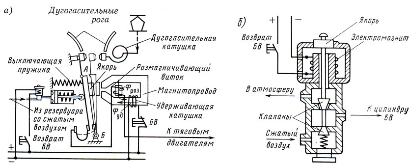 схема устройства выключателя