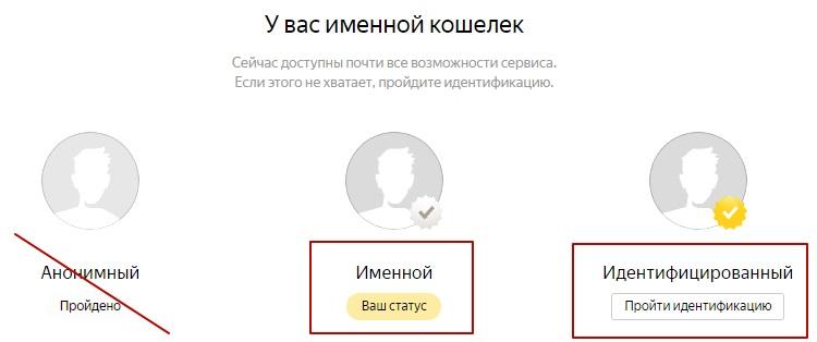 """Статусы кошельков в """"Яндекс.Деньгах"""""""