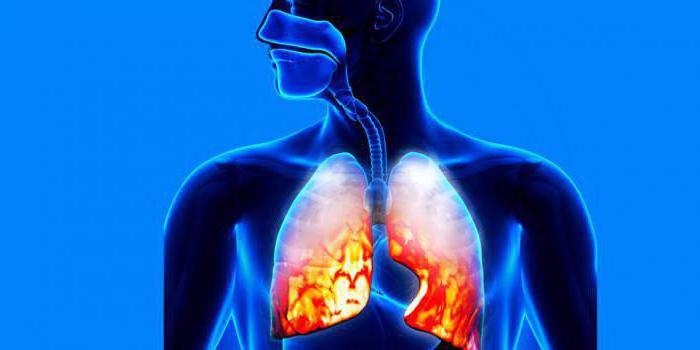 массаж при пневмонии