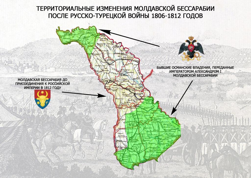 Молдавская Бессарабия