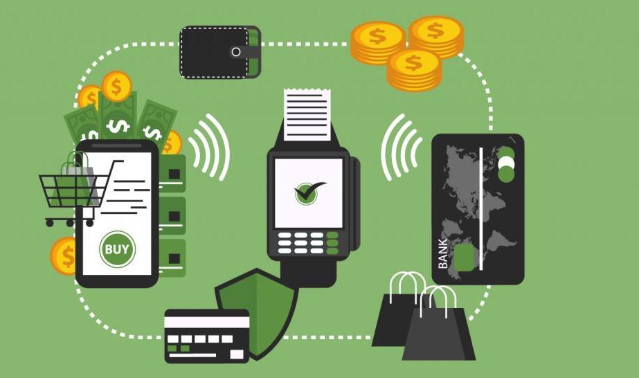 корпоративное электронное средство платежа