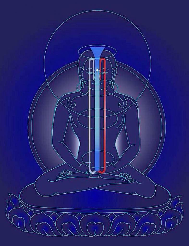 изображение потоков энергии