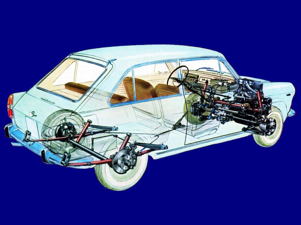 Авто с передним приводом