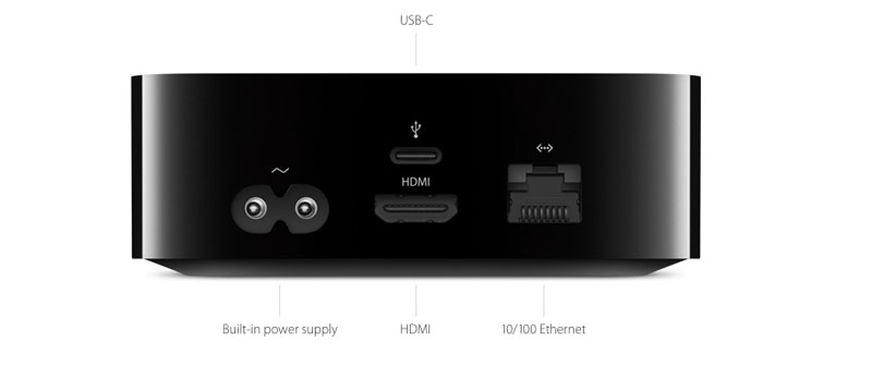 Задняя панель Apple TV