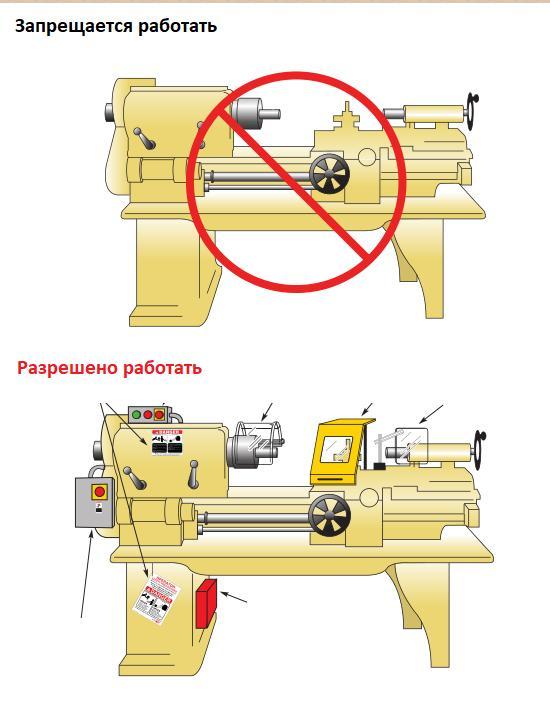 техника безопасности при работе на токарном станке по металу