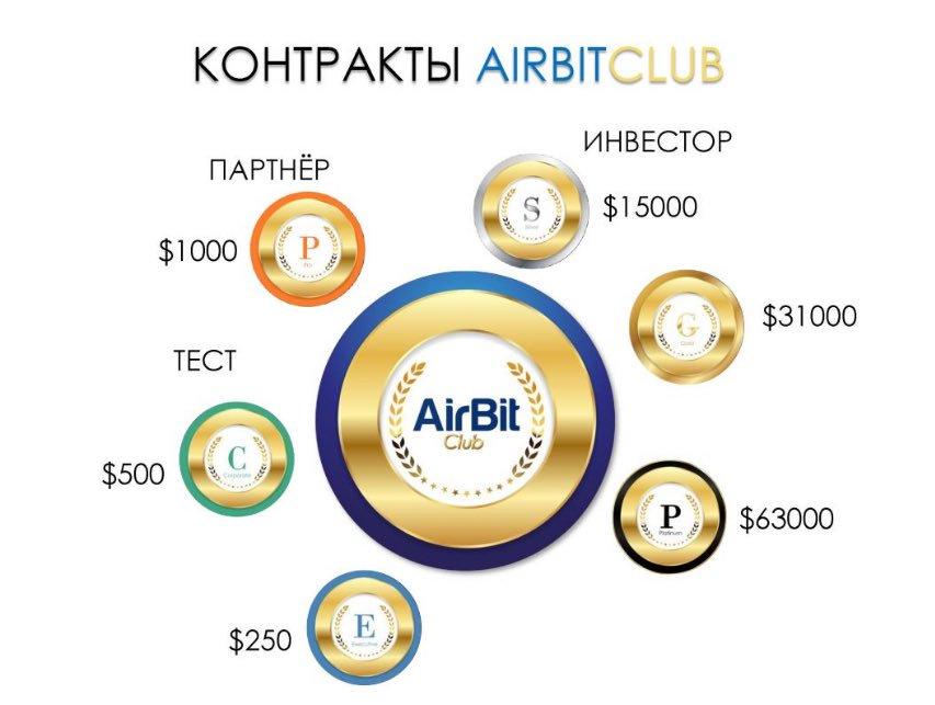 биткоин airbitclub отзывы пользователей