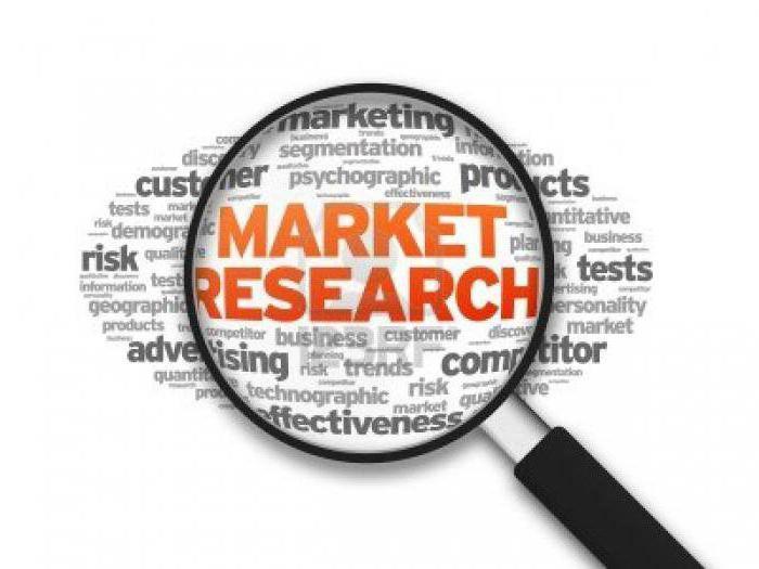 кабинетные маркетинговые исследования