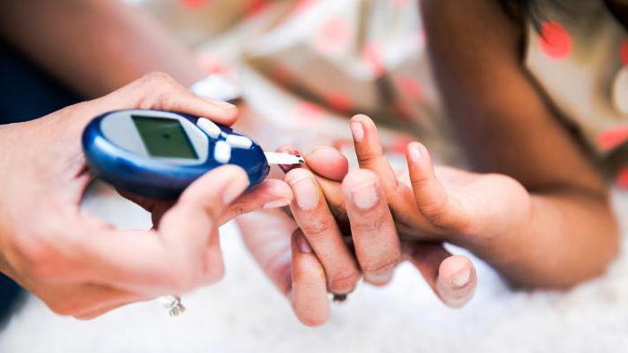 препараты для снижения сахара в крови