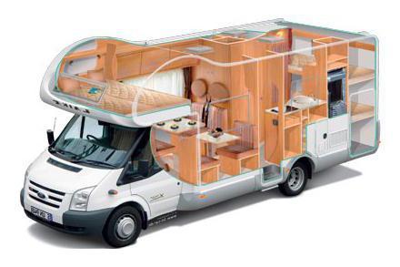 Схема. Как устроен автодом (кемпер) внутри, компоновка спальных мест, кухни, туалета, душа и кладовых.