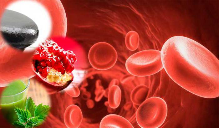 гемоглобин как обозначается в анализах норма