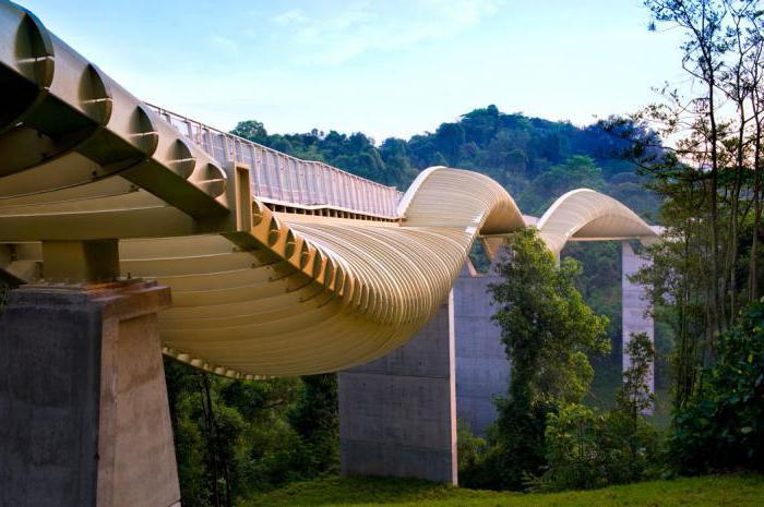 самые красивые мосты на земле