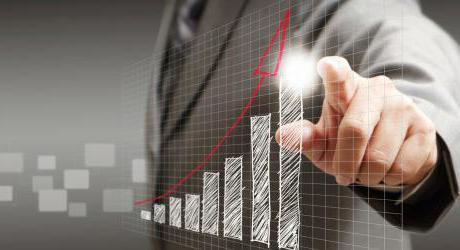 маркетинговый аудит как основа успешной стратегии