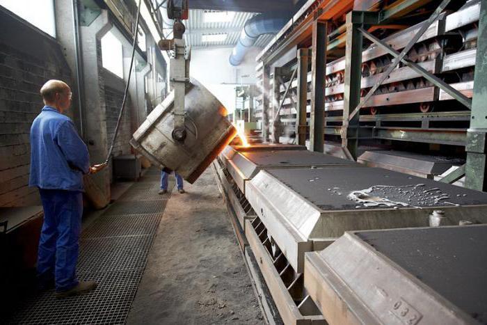 оао литейно механический завод россия