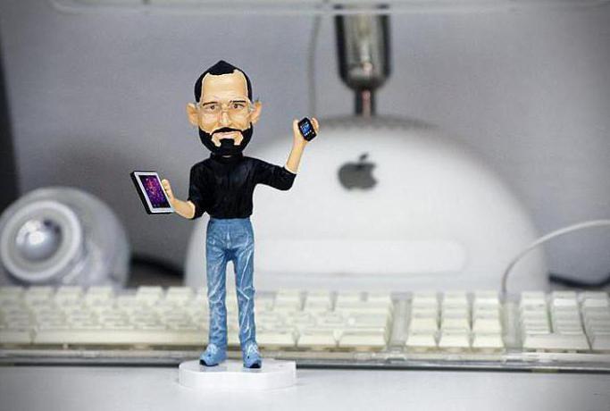 музей техники apple отзывы