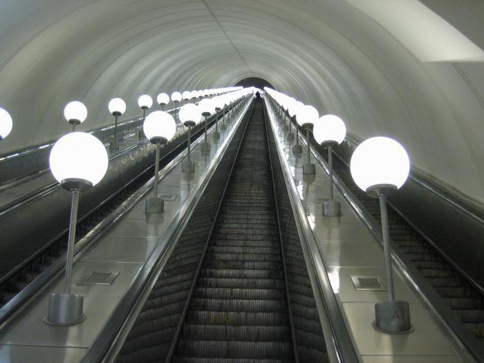 Самый длинный эскалатор в мире