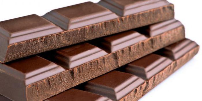 шоколад это