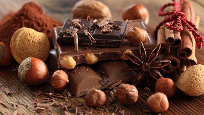 шоколад полезные свойства состав лечение