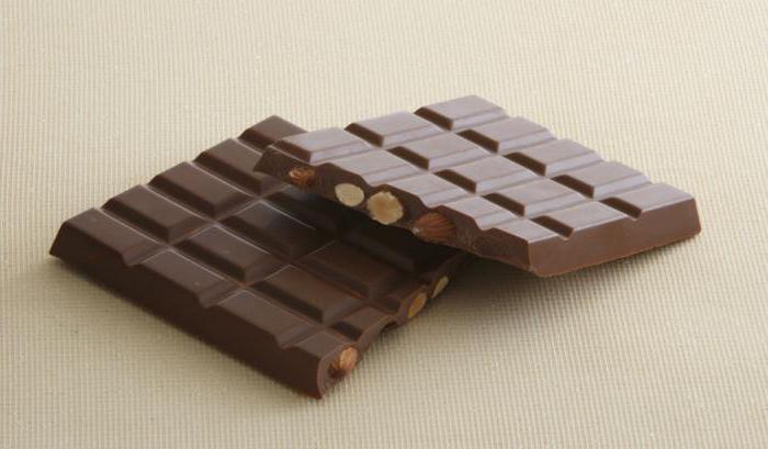 полезные свойства черного шоколада