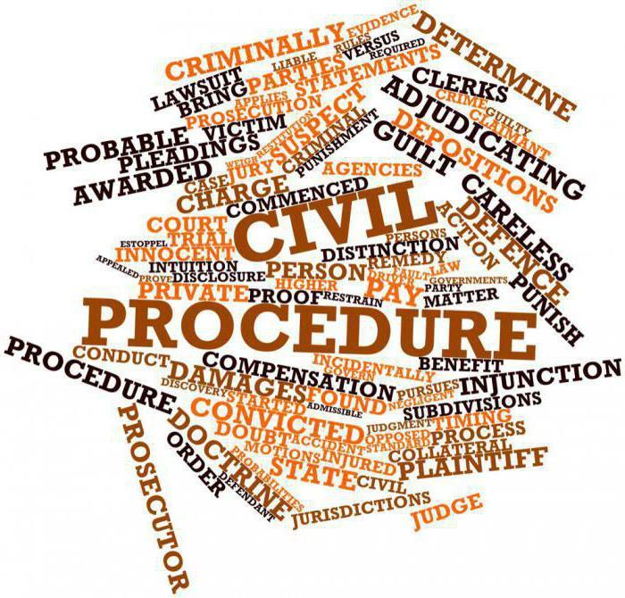 процессуальное правопреемство в гражданском процеессе