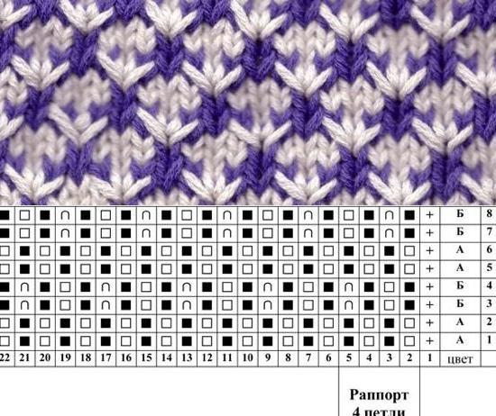 Схемы двухцветных рисунков для вязания