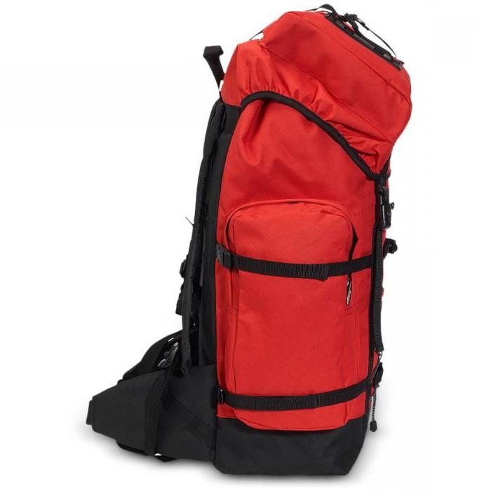 виды рюкзаков фото