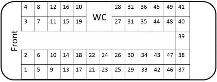 места в автобусе схема 47 мест