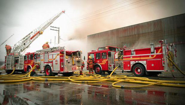 проведение пожарно технической экспертизы