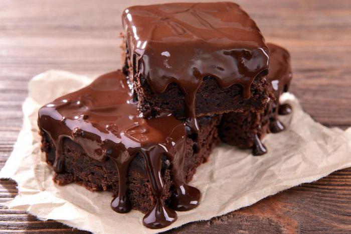 шоколадный сироп рецепт