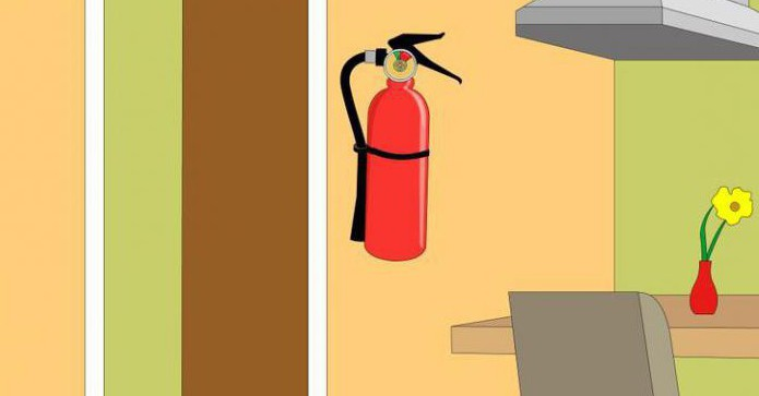 типовые нормы принадлежности огнетушителей
