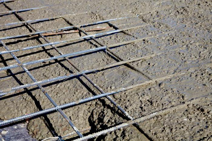 график набора прочности бетона в30
