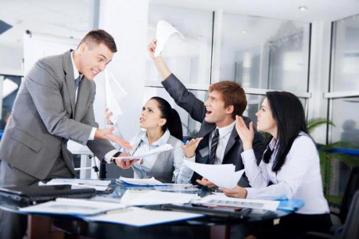 бизнес план производственной деятельности