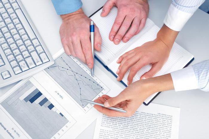 производственный раздел бизнес плана