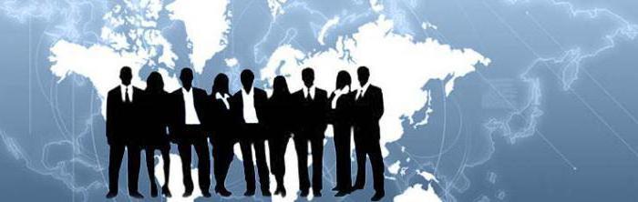 производственный план в бизнес плане пример