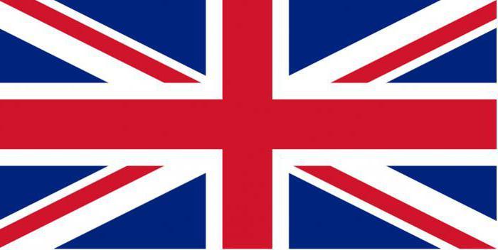 административное деление великобритании