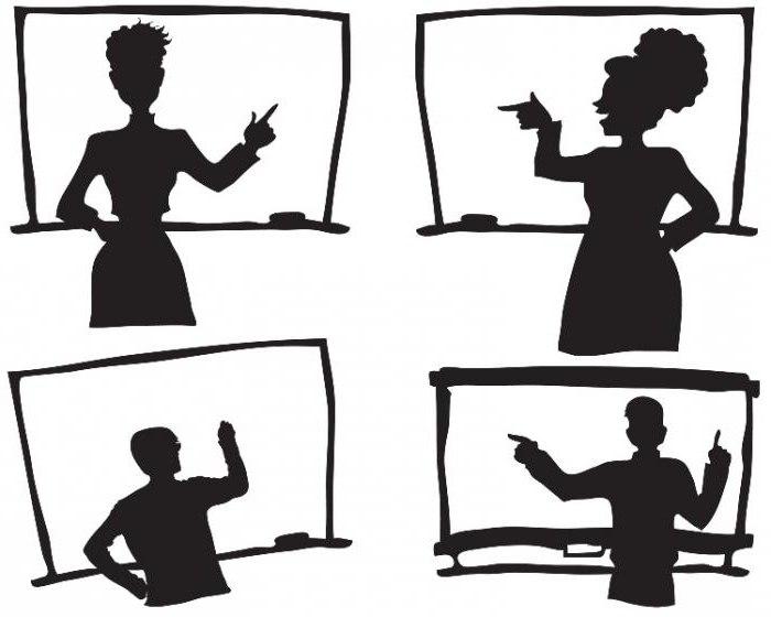 репродуктивный метод обучения означает