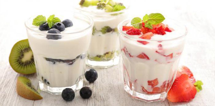 сколько калорий в домашнем йогурте из йогуртницы