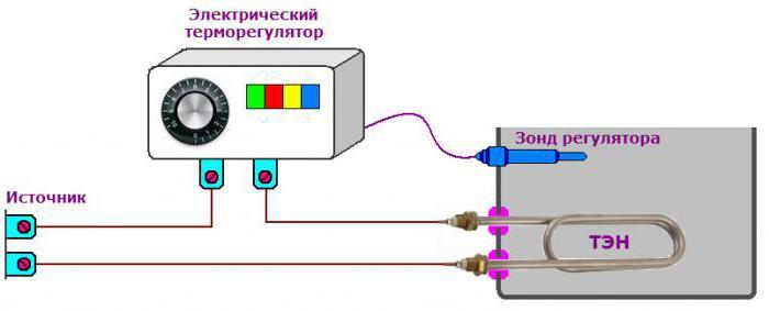 как сделать электрический самогонный аппарат своими руками