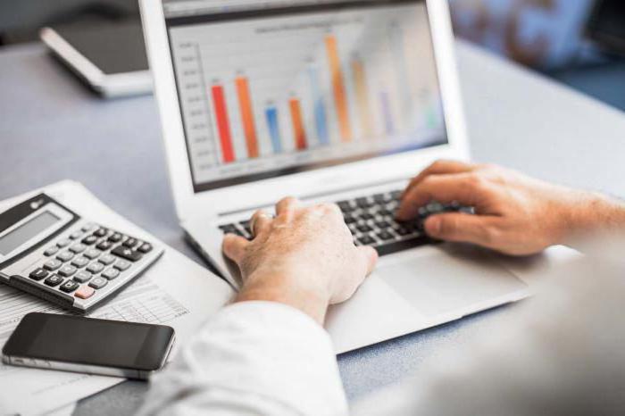 понятие и значение финансового контроля финансовая дисциплина