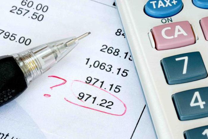 понятие значение и виды финансового контроля