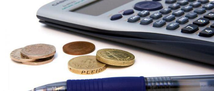 понятие и значение финансового контроля и его виды