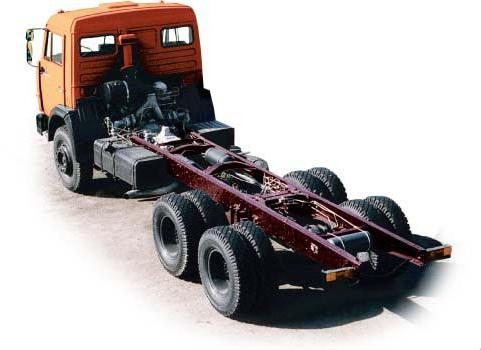 Характеристика КамАЗ-53213