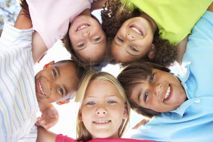 содержание конвенции о правах ребёнка
