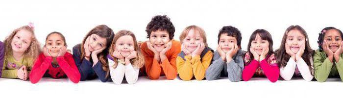 конвенция о правах ребенка кратко