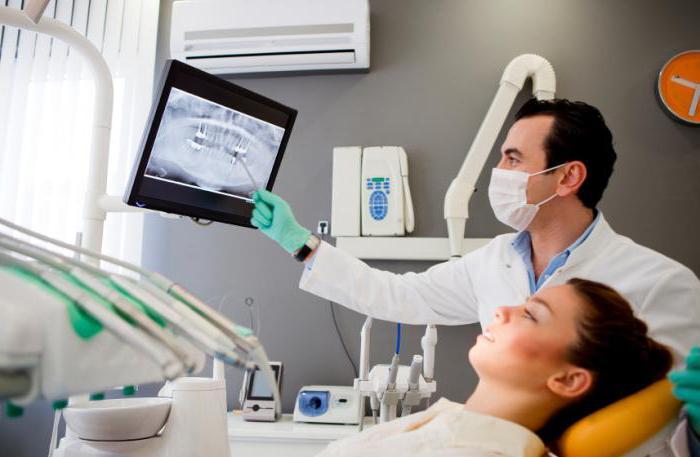 анестезия у стоматолога