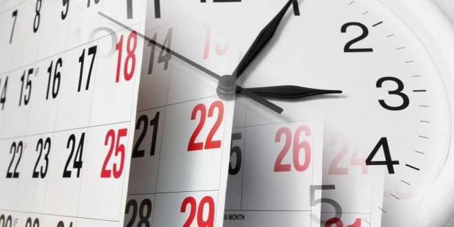классификация процессуальных сроков в уголовном процессе
