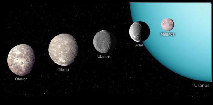 сколько спутников у урана и нептуна