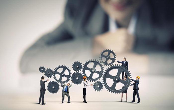 субъект малого предпринимательства критерии