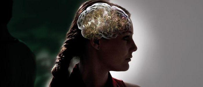 проблемы с плохой памятью у молодых людей причины