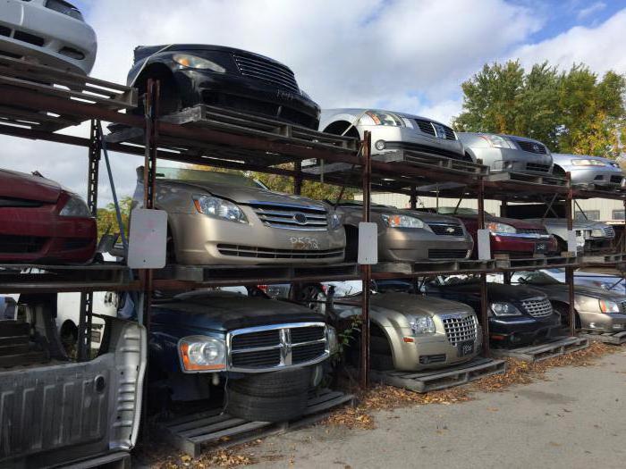 где утилизируют автомобили