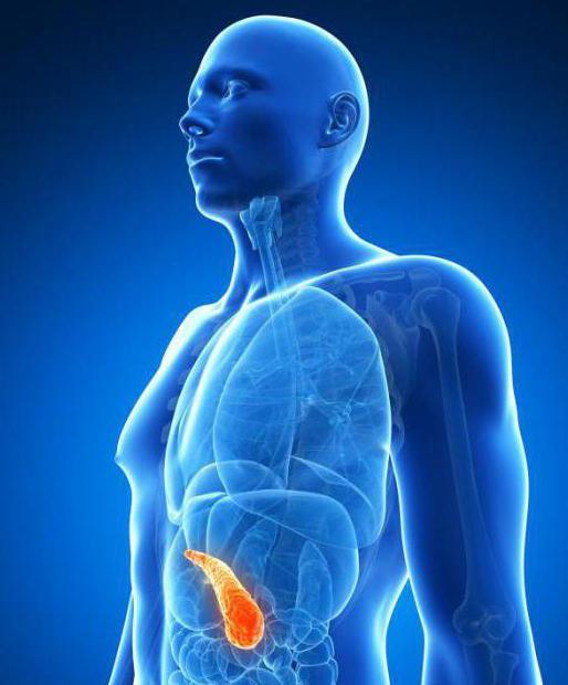 хронический псевдотуморозный панкреатит киста поджелудочной железы